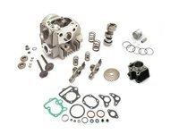 Guide for OT cylinder sets