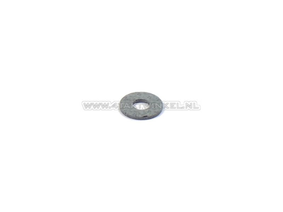 Hitteschild montage ring, hittebestendig, Dax, SS5